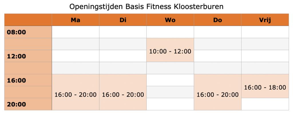 Openingstijden Basis Fitness Kloosterburen vanaf 20-05